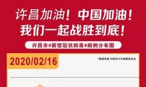 15日,许昌新增1例,累计38例确诊病例关系图!