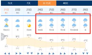 雪雪雪!禹州的雪要来了!连下多天!狂降温...