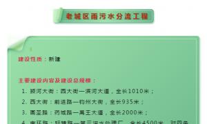 禹州老城区:四条道路将实施雨污分流改造!